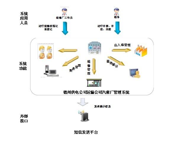 汽修汽配管理系统软件.jpg