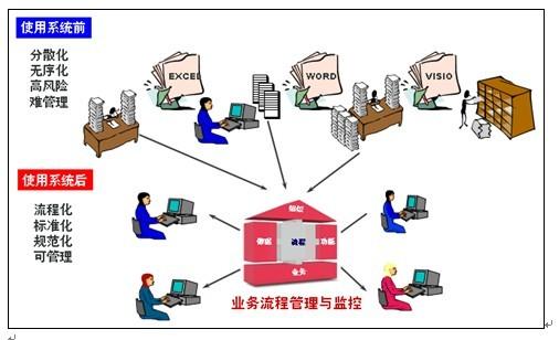 民间借贷业务管理系统2.jpg
